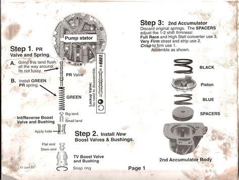4l60e transmission valve diagram th350 valve mods wiring diagrams wiring diagram schemes