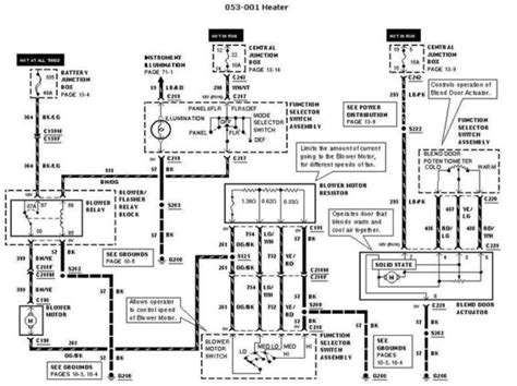 wiring diagram for eatc f150online forums