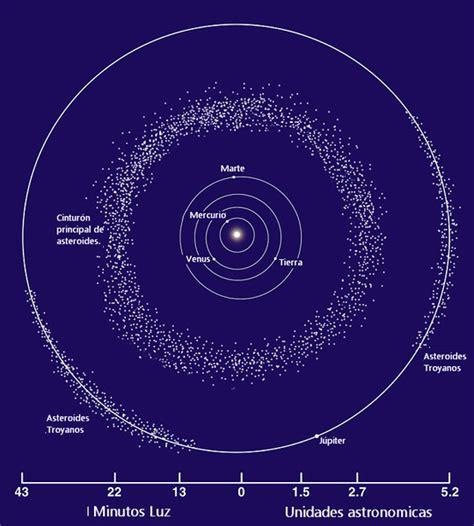 sistema solar hace cuatro mil millones de anos el universo hoy enroque de ciencia el asteroide esperado y el