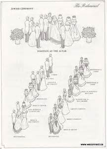 Processional Pictures to Pin on Pinterest   PinsDaddy