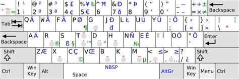 layout teclados wikipedia file kb us colemak with altgr svg wikimedia commons