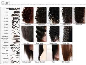 Types Of Hair Textures For Black Hair by 25 Best Ideas About Hair Texture Chart On