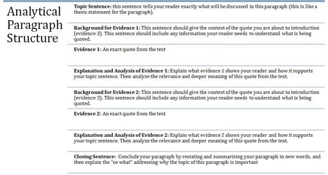 Analytical Essay Structure by Analytical Paragraph Structure American Literature