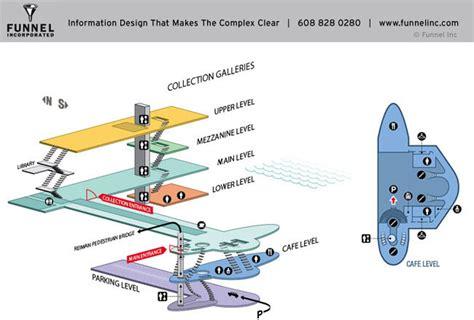 milwaukee art museum floor plan funnel incorporated