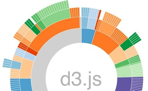 d3 js in data visualization with javascript books introduction to d3 js