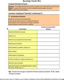 Knowledge Transfer Plan Template by Related Keywords Suggestions For Knowledge Transfer Template