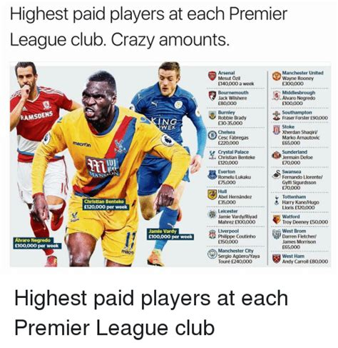 epl highest paid player search mesut ozil eyes memes on me me