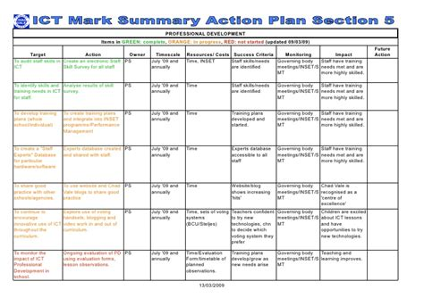 district professional development plan template section 5 plan professional development