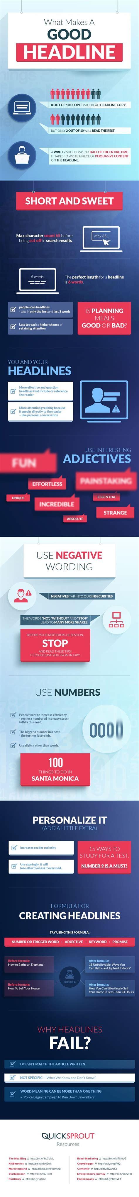 tips membuat web yang baik cara membuat konten yang viral