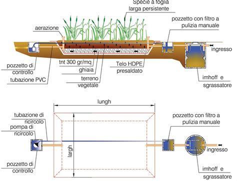 ricircolo casa giardino verticale dwg fitodepurazione verticale con