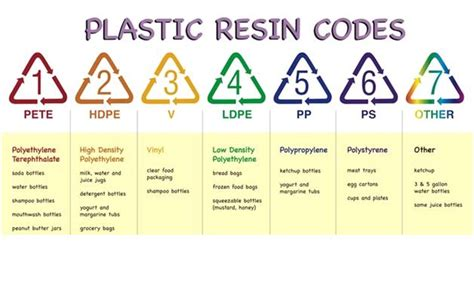 residential  commercial recycling guidelines feher