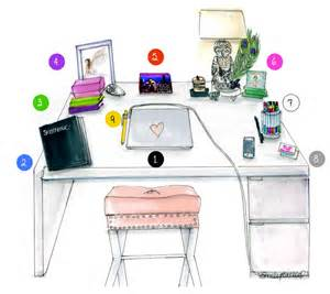 schreibtisch feng shui as 237 debes organizar tu escritorio seg 250 n el feng shui