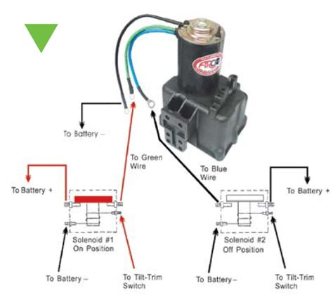 evinrude power tilt wiring diagram get free image about
