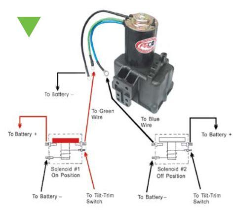 evinrude trim motor wiring diagram wiring diagram schemes