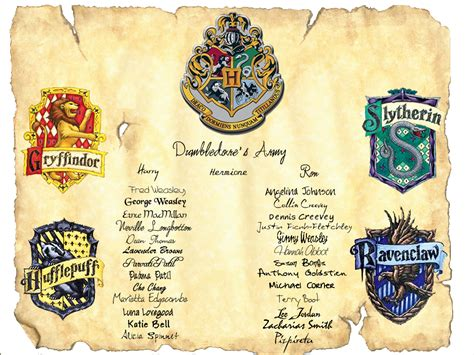 what house is dumbledore in x unibelle x got their homepage at neopets com