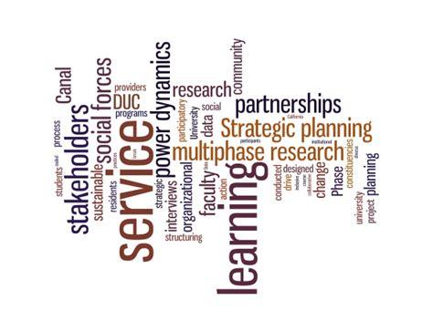 Diskursus Metodologi apa kegunaan mendasar ilmu sosial 171 indoprogress
