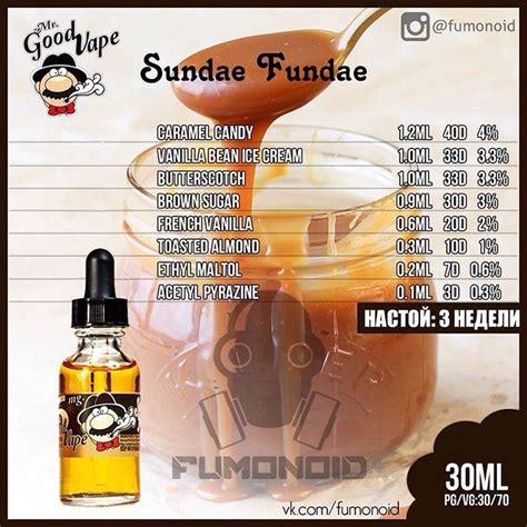 Lovarian Chocolate Milk E Liquid Vape Vaping Vapor mr vape sundae fundae e cigarettes vape juice and vape juice