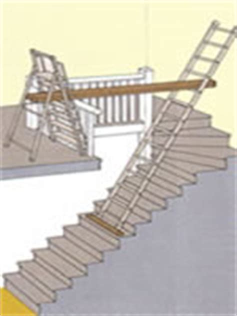 Ladders For Decorating Stairs by Wallpaper Stairs