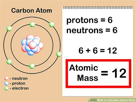 How Do You Calculate The Number Of Protons by 3 Clear And Easy Ways To Calculate Atomic Mass Wikihow