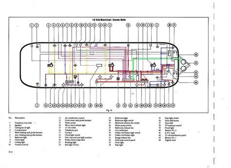 1973 airstream wiring diagram rally topics diy