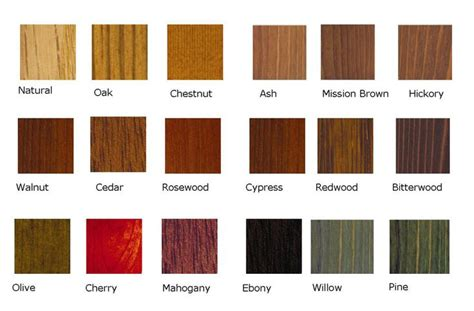 penofin eco friendly wood stain color chart redwood bitterwood mahogany or willow for