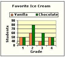 Double Bar Graph Worksheets Double Bar Graph Worksheet Problems Amp Solutions