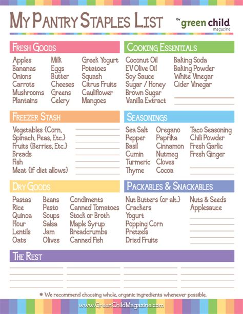 pantry staples list free printable