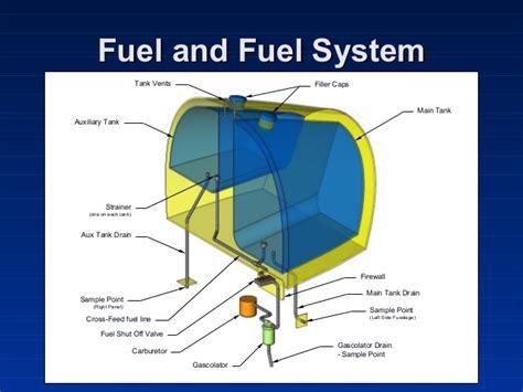 rv aircraft wiring diagram rv battery diagram elsavadorla