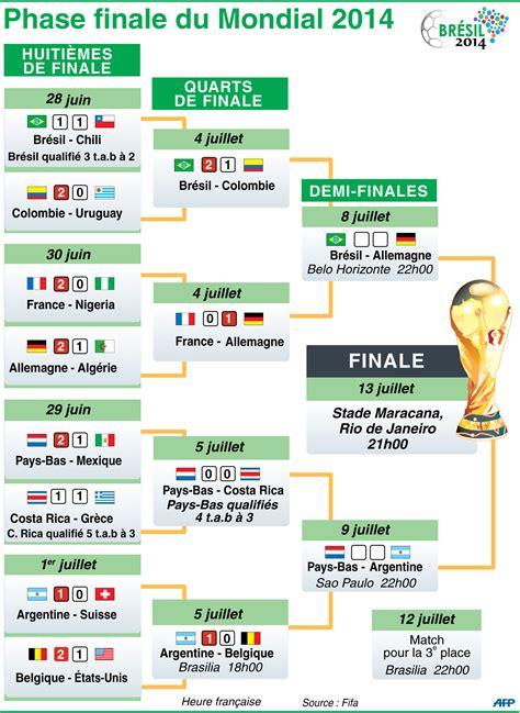 coupe du monde de football 2014 coupe du monde 2014 italie rfa 1970 quot le match du si 232 cle quot