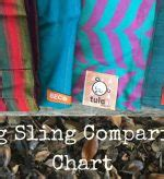 Ringsling Havi choose the best baby carrier with our articles tips