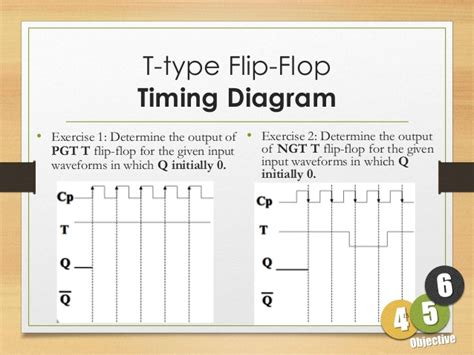 timing diagram for t flip flop sequential logic circuits flip flop pt 3