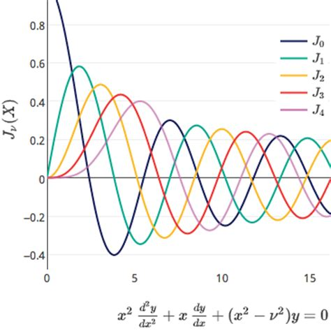 latex tutorial guide plot diagram latex image collections how to guide and