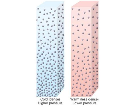 room temperature water vs cold water 9 z weather and climate review 1 cgc 1p canadian geography 2016
