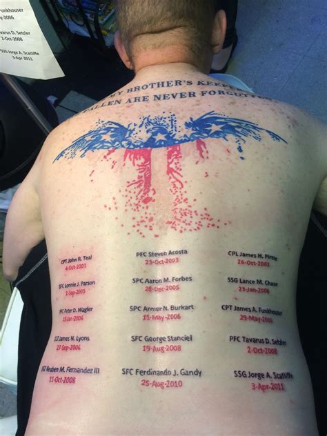 do any of you have memorial tattoos rallypoint