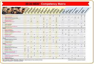 competency matrix template 1 4 16 20 20 mds system competencies and matrix