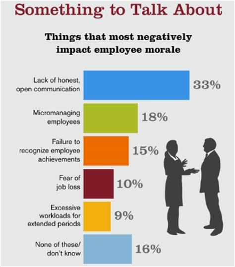 Search Morale Employee Morale Thumbnail Png
