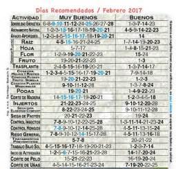 Calendario Lunar Colombia 2017 Noviembre Ecuador Calendario Agricola Lunar 2017 2016