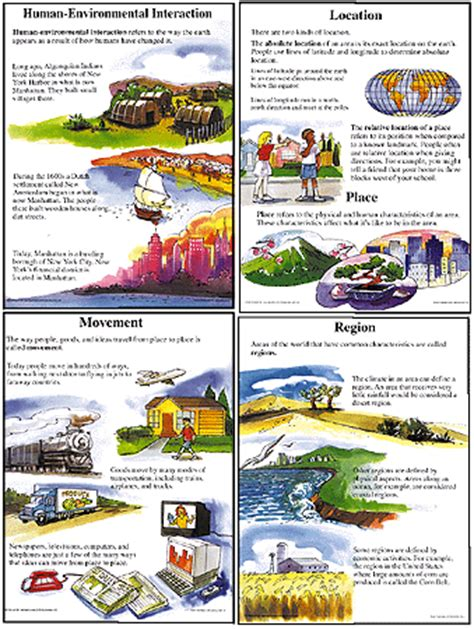 five themes of geography book project 5 themes of geography geography pinterest