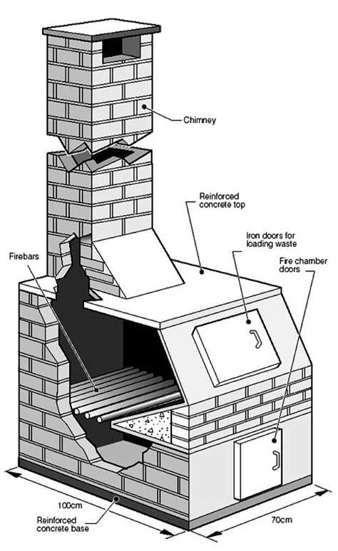 emergency sanitation assessment  programme design