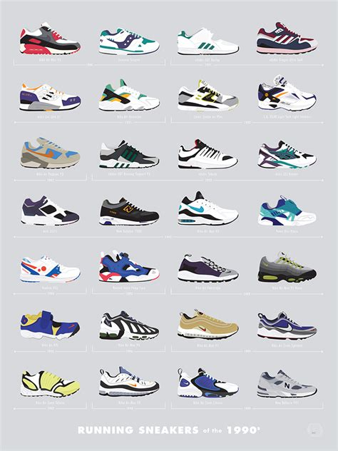 basketball shoes of the 90s prints by pop chart lab featuring collections of