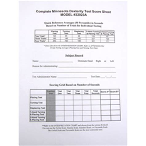 100 mmpi 2 scoring template mmpi 2 validity scales how