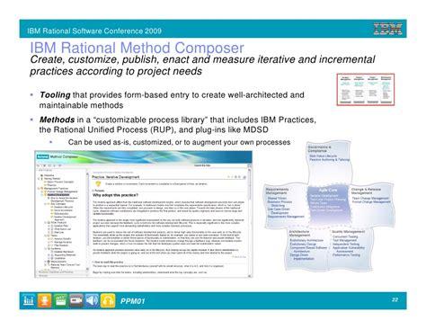 sle investment portfolio templates project portfolio management ppm solutions using