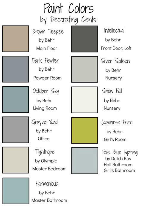 paint colors that go together paint colors that go together 28 images meer dan 1000