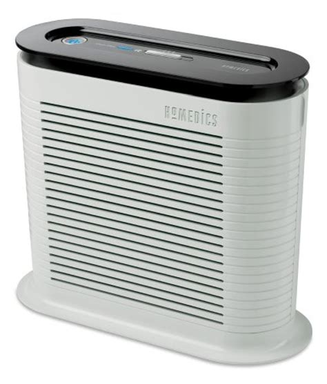 market research reports the transpiring scenario of global air purifier