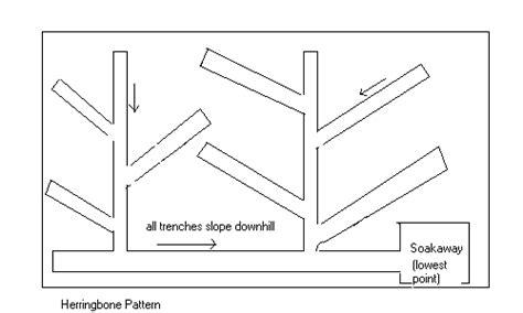 land drain layout lawn drainage