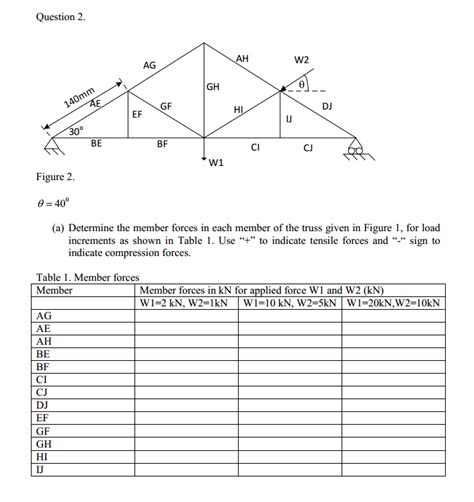 cross sectional area calculator b if the cross sectional area of each truss memb