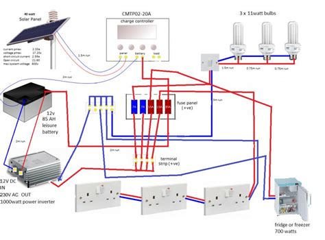 caravan rcd wiring diagram wiring diagram schemes