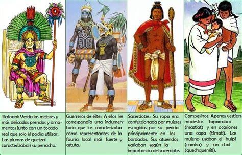 imagenes de nobles aztecas aztecas sociedad y vida cotidiana socialhizo