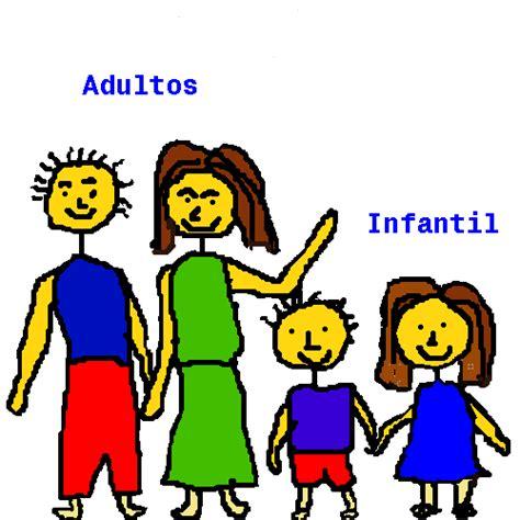 imagenes groseras para adultos gratis 2438 encuesta nacional de salud 2001 vii cuarta oleada