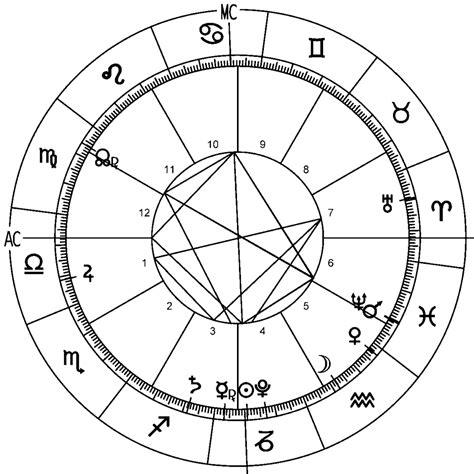 2017 zodiac sign taurus 2017 horoscope zodiac sign astrology
